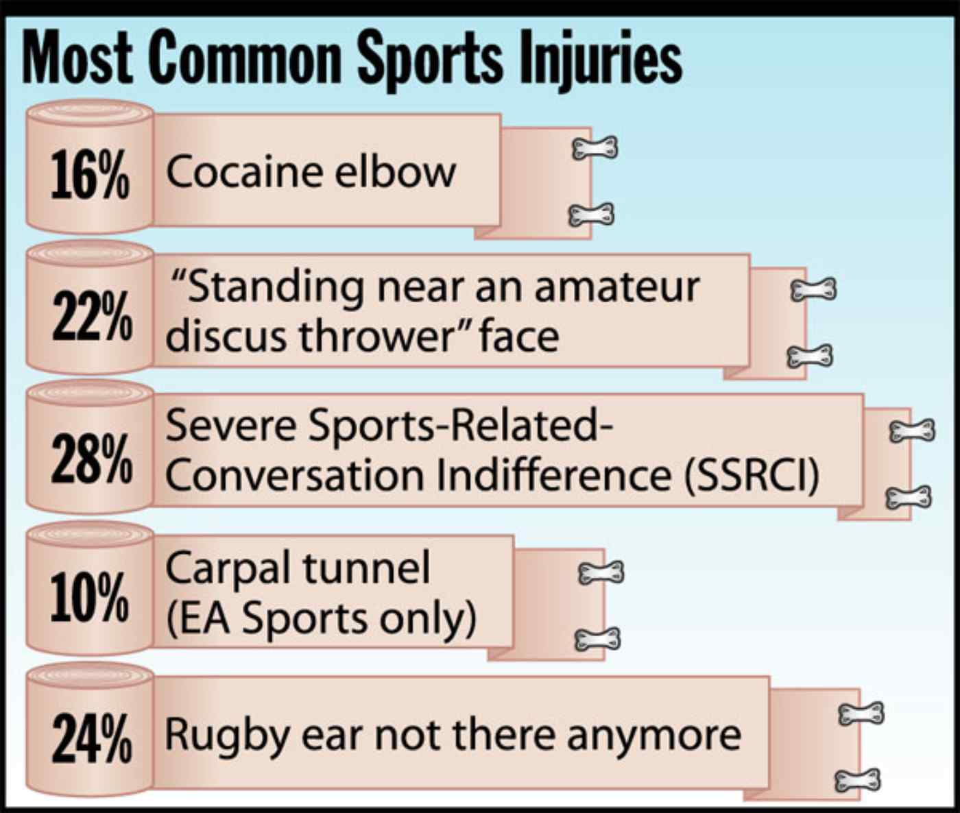 sports injury prevention essay Exposing themselves to the risk of injury prevention of sports injuries in youth  has great potential health gains: in the short-term, the absolute number of sports .