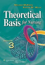 Theoretical Basis of Nursing Research Topics